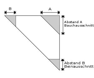 Schnittmuster für eine einfache Pumphose